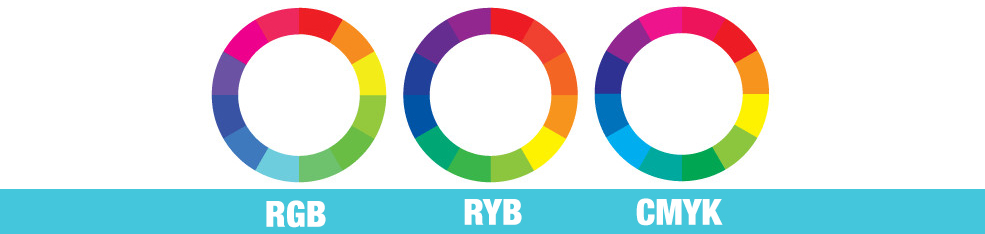 Color Theory For Motion Design RGB RYB CMYK