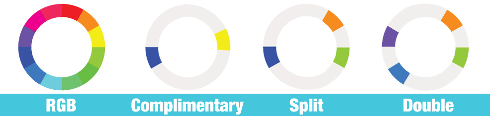 Color Theory for Motion Design: Complimentary Colors