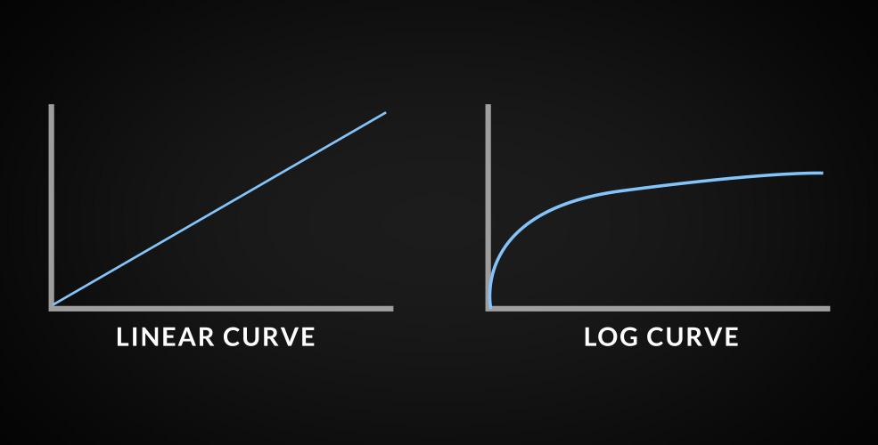 Understanding LOG and Color Space In Compositing — LOG vs Linear