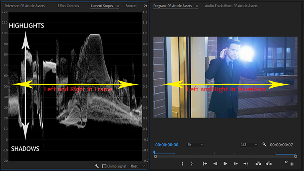Post-Production Tip: What Your Scopes Are Trying to Tell You — Waveform Monitor
