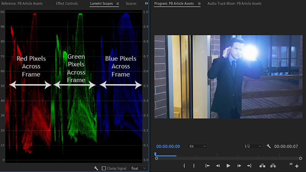 Post-Production Tip: What Your Scopes Are Trying to Tell You — RGB Parade