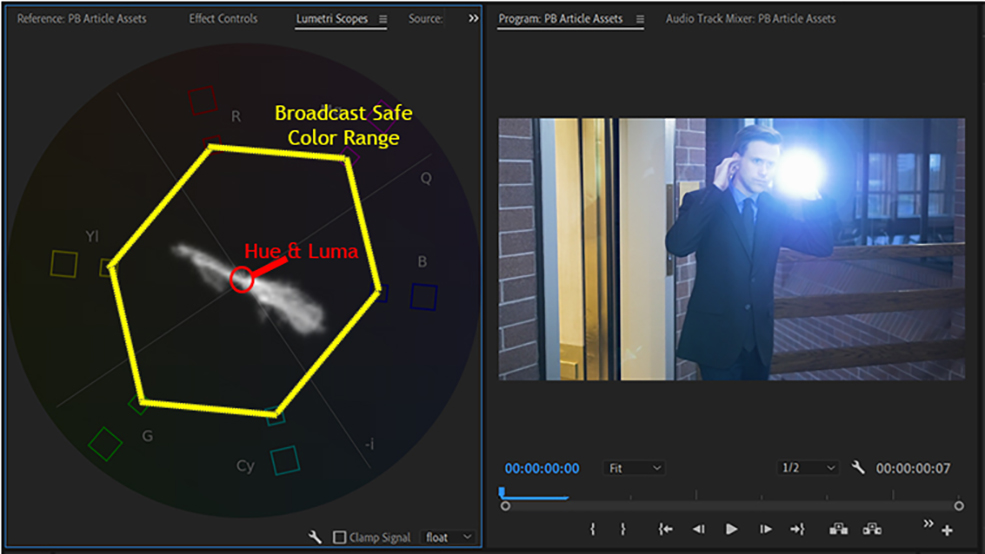 Post-Production Tip: What Your Scopes Are Trying to Tell You — Vector Scope