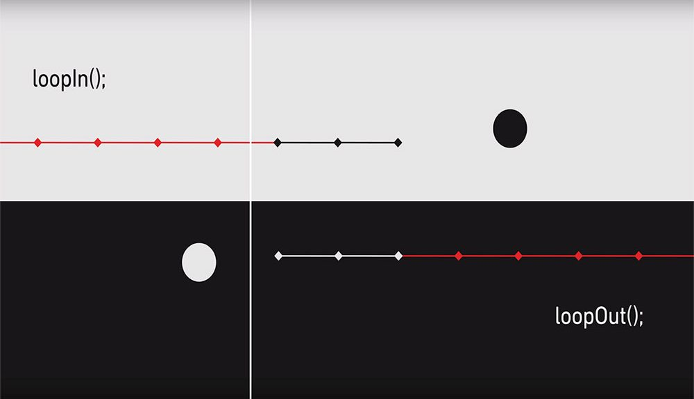 Get Familiar with loopOut Expressions in After Effects